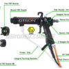 Электростатический краскопульт Otson OTS-3000 4449